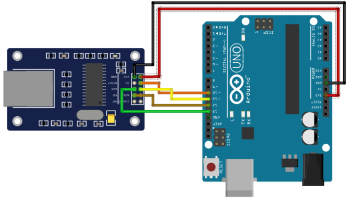 Raspberry Pi ile Webcam Server Yapımı ve Arduino ile İnternet Üzerinden Servo Motor Kontrolü